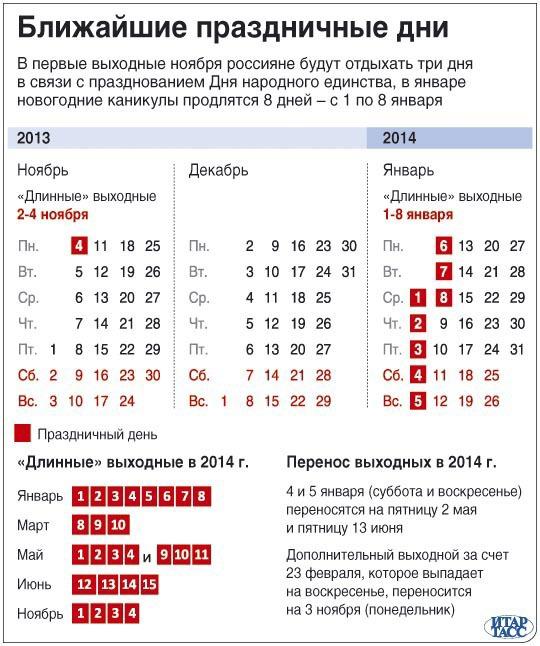 Инфографика ИТАР-ТАСС. Календарь на последние два месяца 2013 г. и январь 2014 г. с указанием праздничных дней в России, сведения о переносе выходных в 2014 г.