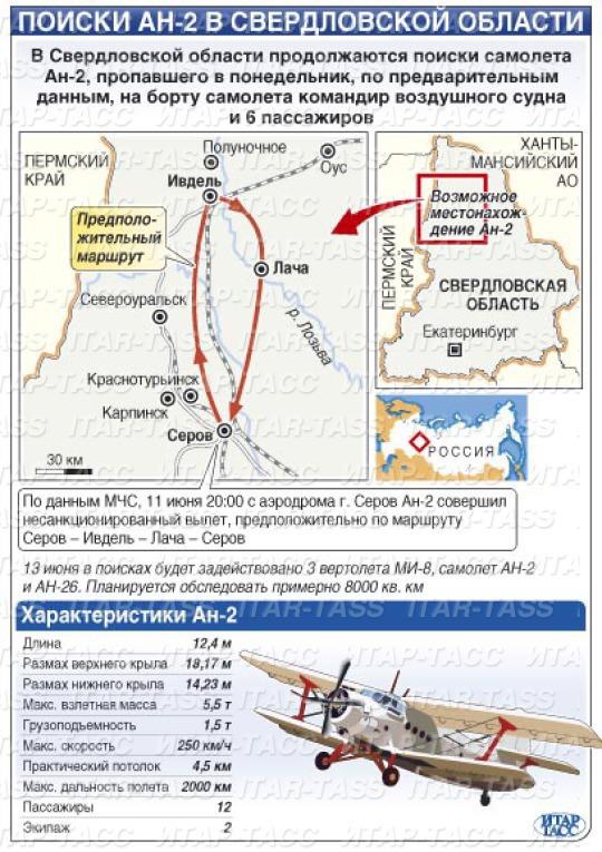 Поиски Ан-2