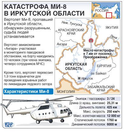 Графика Ми-8