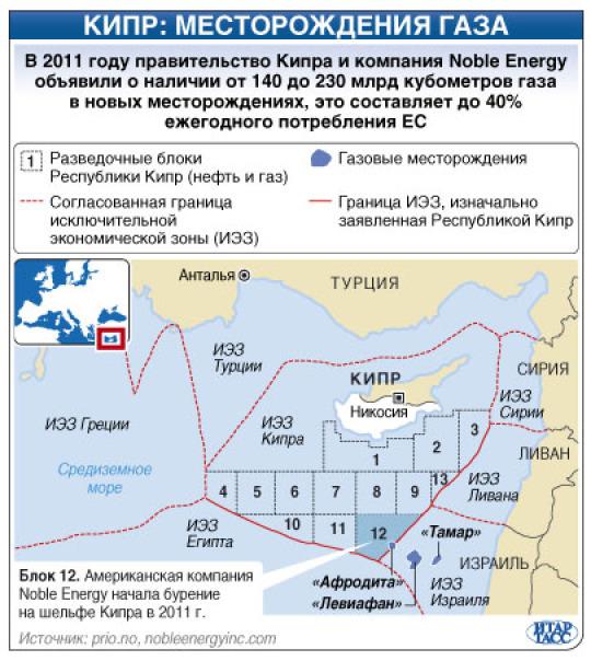Кипр_месторождение газа