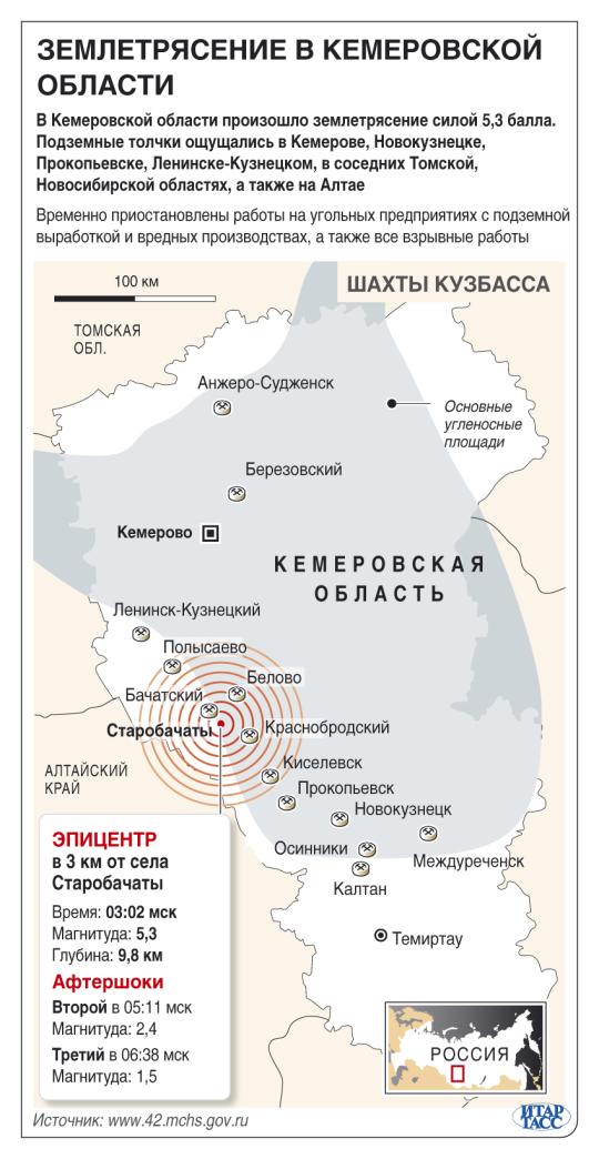 Землетрясение в Кемеровской области