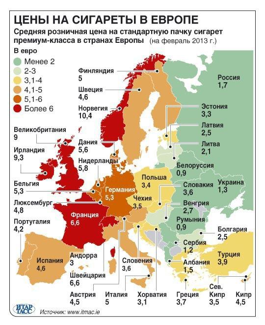 Цены сигарет в Европе