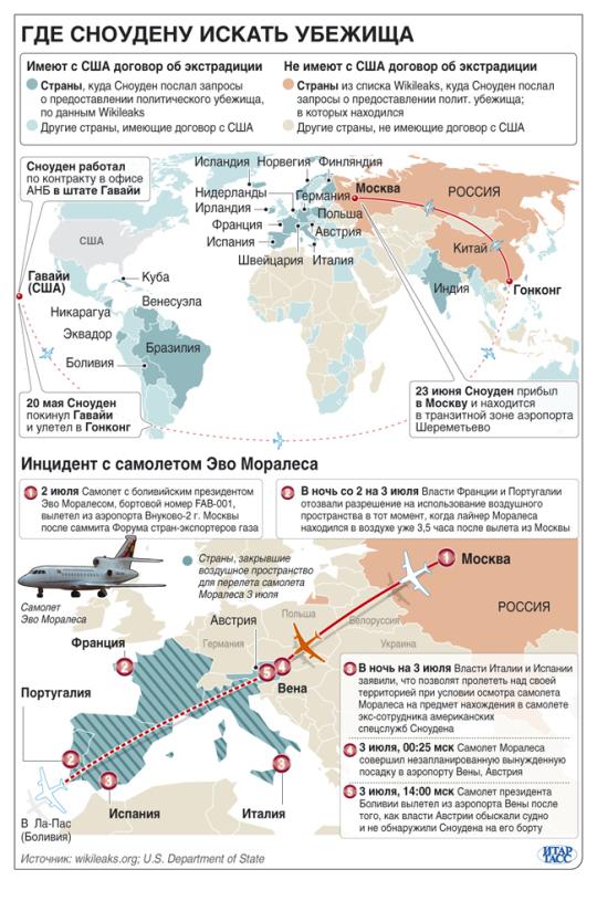 Куда ехать Сноудену