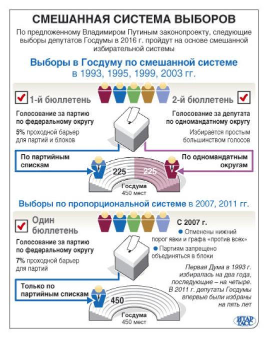 http://cdn.itar-tass.com/tass/m2/uploads/i/775918.jpg