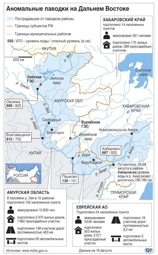 аномальные паводки в России