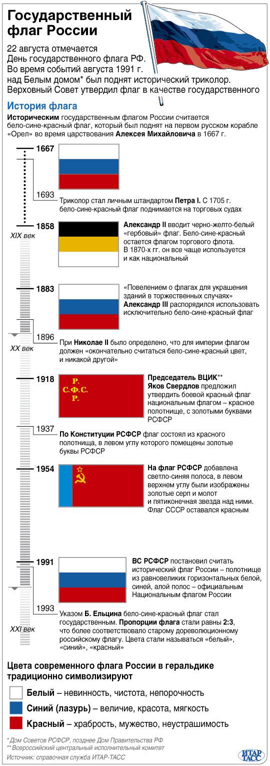 Инфографика_флаг