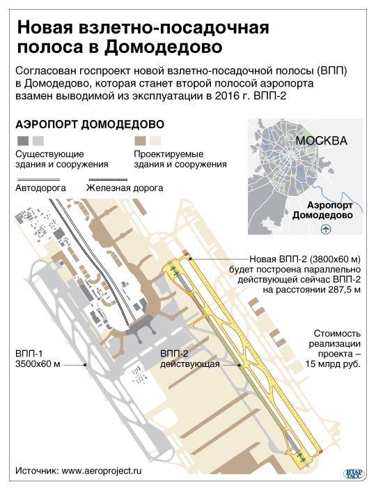 Домодедово - проект новой