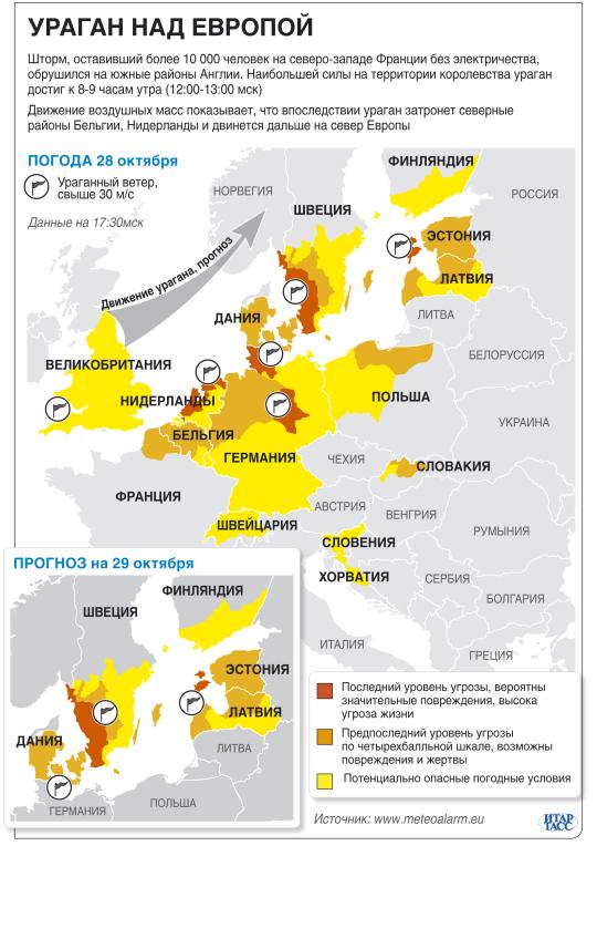 Ураган над Европой