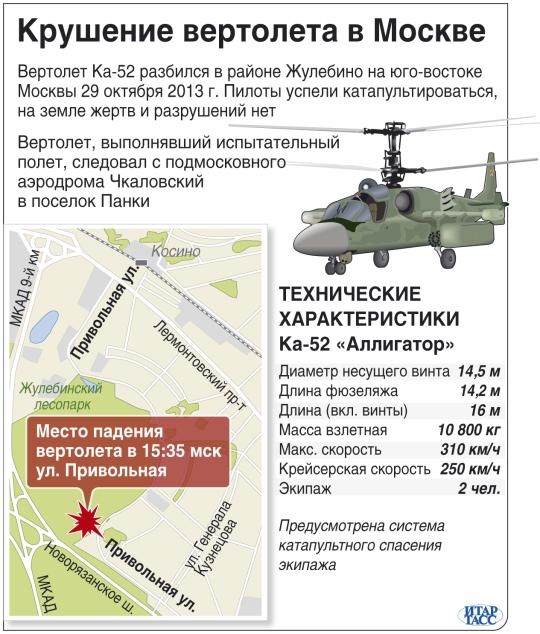 Крушение вертолета в Москве